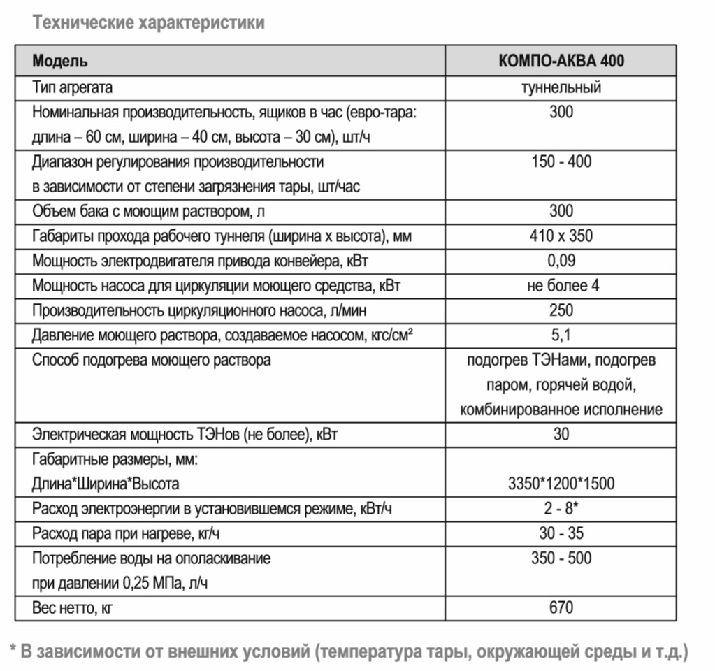 КОМПО-АКВА 400
