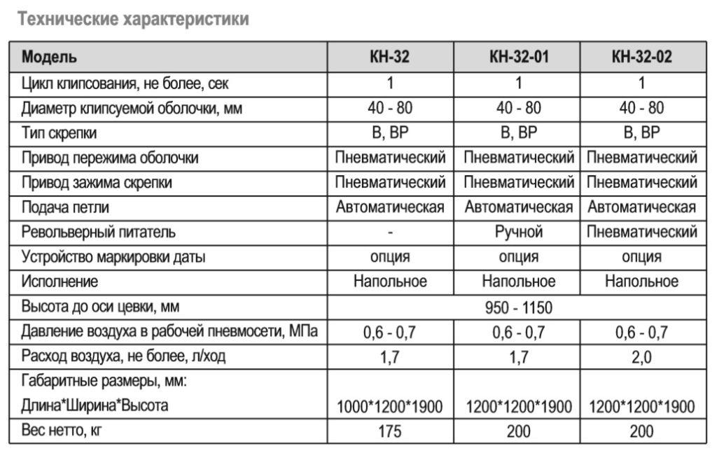 Клипсатор двухскрепочный автоматический КН-32 (КОМПО)