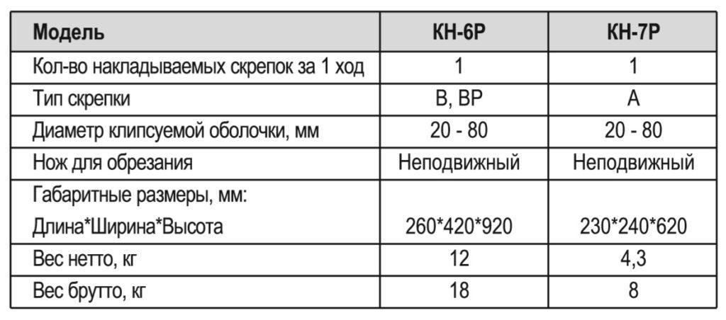 Клипсатор-настольный-ручной-КН-7р-КОМПО